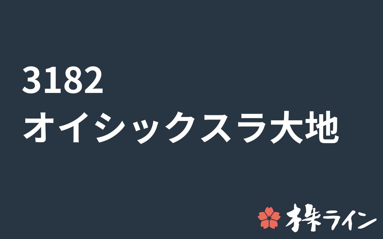 オイシックス 株価 掲示板 オイシックス・ラ・大地(株)【3182】:チャート